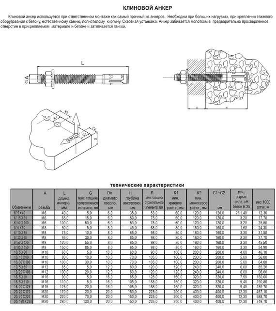 Анкер стальной однораспорный для крепления тяжеловесных конструкций lt